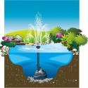 Mise en situation Pompe de fontaine Xtra